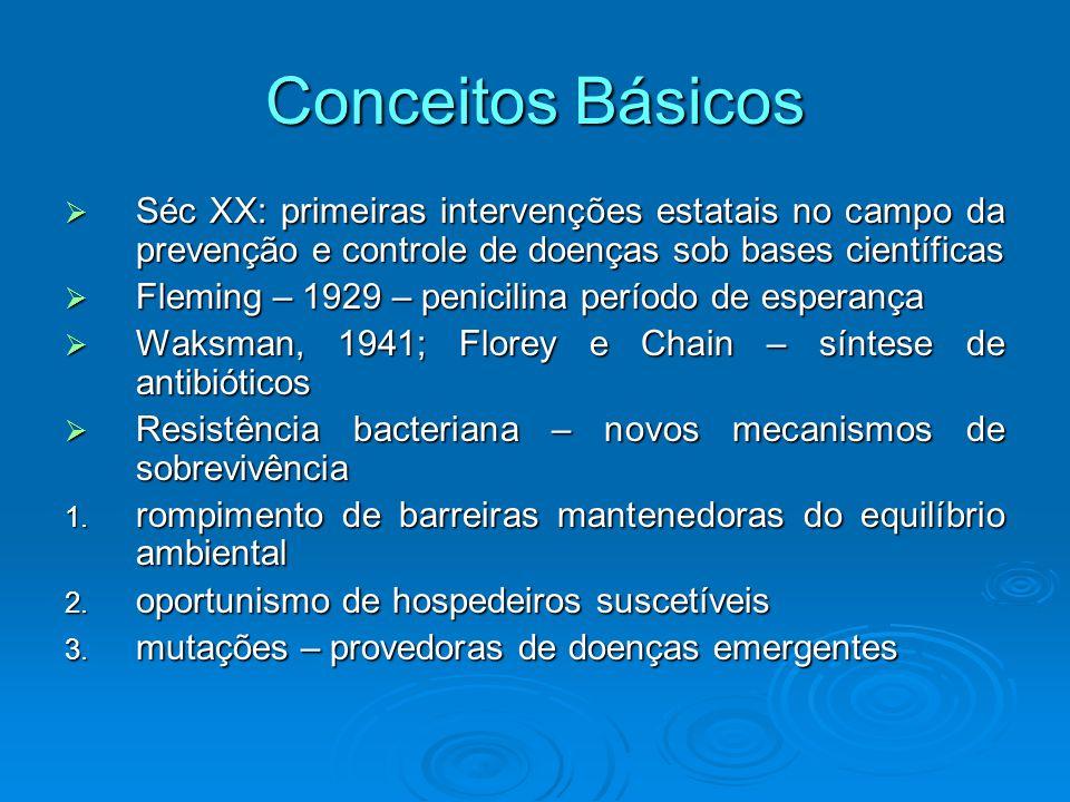 Conceitos Básicos  Séc XX: primeiras intervenções estatais no campo da prevenção e controle de doenças sob bases científicas  Fleming – 1929 – penic