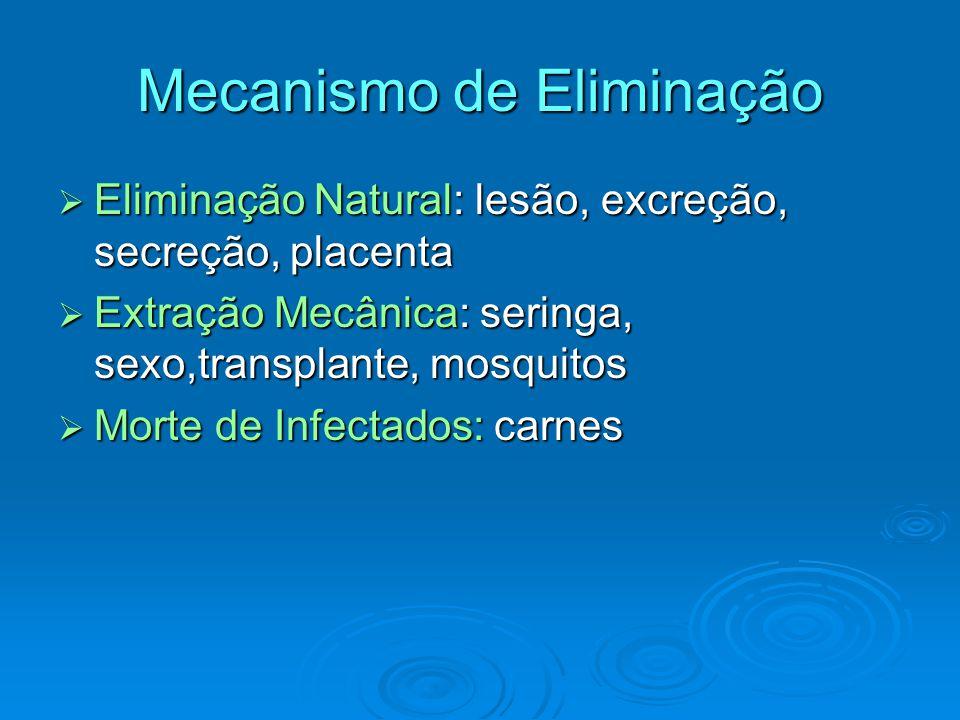 Mecanismo de Eliminação  Eliminação Natural: lesão, excreção, secreção, placenta  Extração Mecânica: seringa, sexo,transplante, mosquitos  Morte de