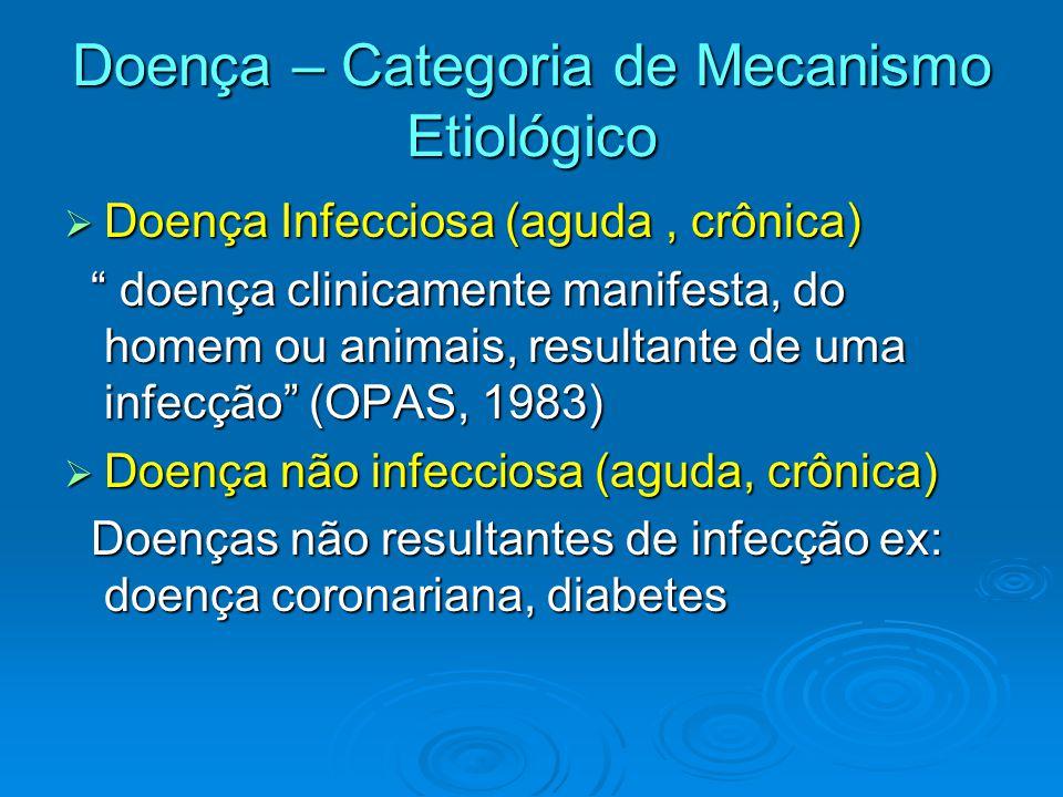Doença – Categoria de Mecanismo Etiológico  Doença Infecciosa (aguda, crônica) doença clinicamente manifesta, do homem ou animais, resultante de uma infecção (OPAS, 1983) doença clinicamente manifesta, do homem ou animais, resultante de uma infecção (OPAS, 1983)  Doença não infecciosa (aguda, crônica) Doenças não resultantes de infecção ex: doença coronariana, diabetes Doenças não resultantes de infecção ex: doença coronariana, diabetes
