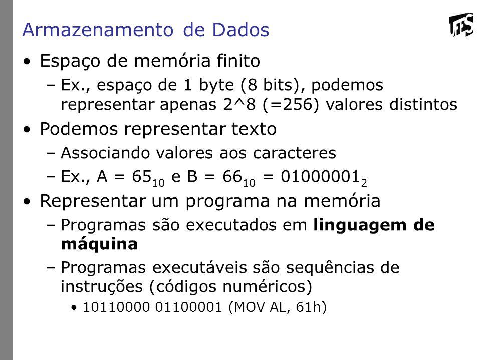 Armazenamento de Dados Espaço de memória finito –Ex., espaço de 1 byte (8 bits), podemos representar apenas 2^8 (=256) valores distintos Podemos representar texto –Associando valores aos caracteres –Ex., A = 65 10 e B = 66 10 = 01000001 2 Representar um programa na memória –Programas são executados em linguagem de máquina –Programas executáveis são sequências de instruções (códigos numéricos) 10110000 01100001 (MOV AL, 61h)