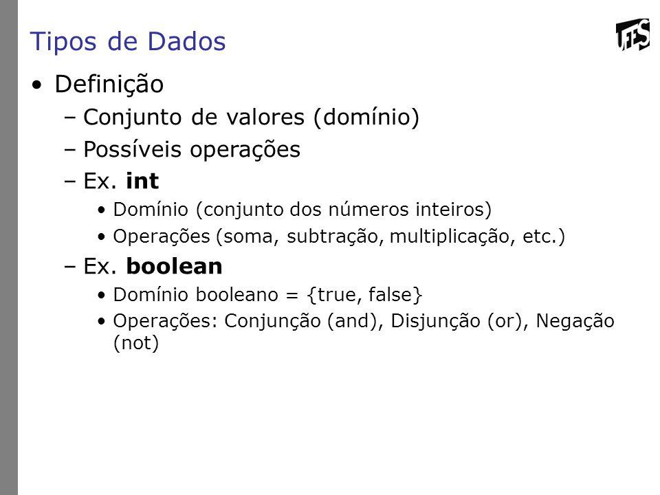 Tipos de Dados Definição –Conjunto de valores (domínio) –Possíveis operações –Ex.