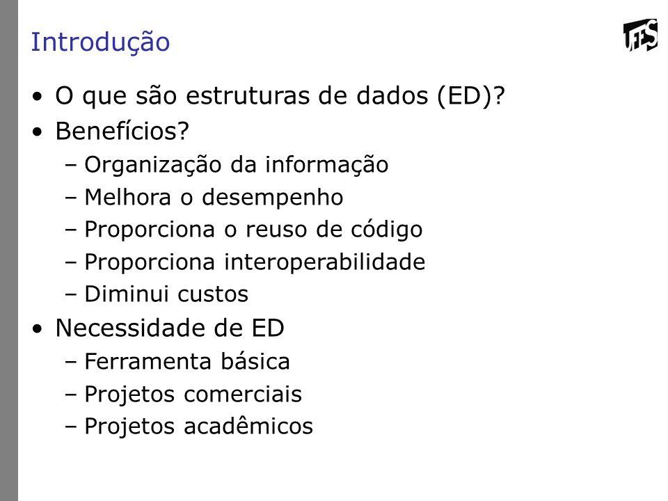 Introdução O que são estruturas de dados (ED).Benefícios.