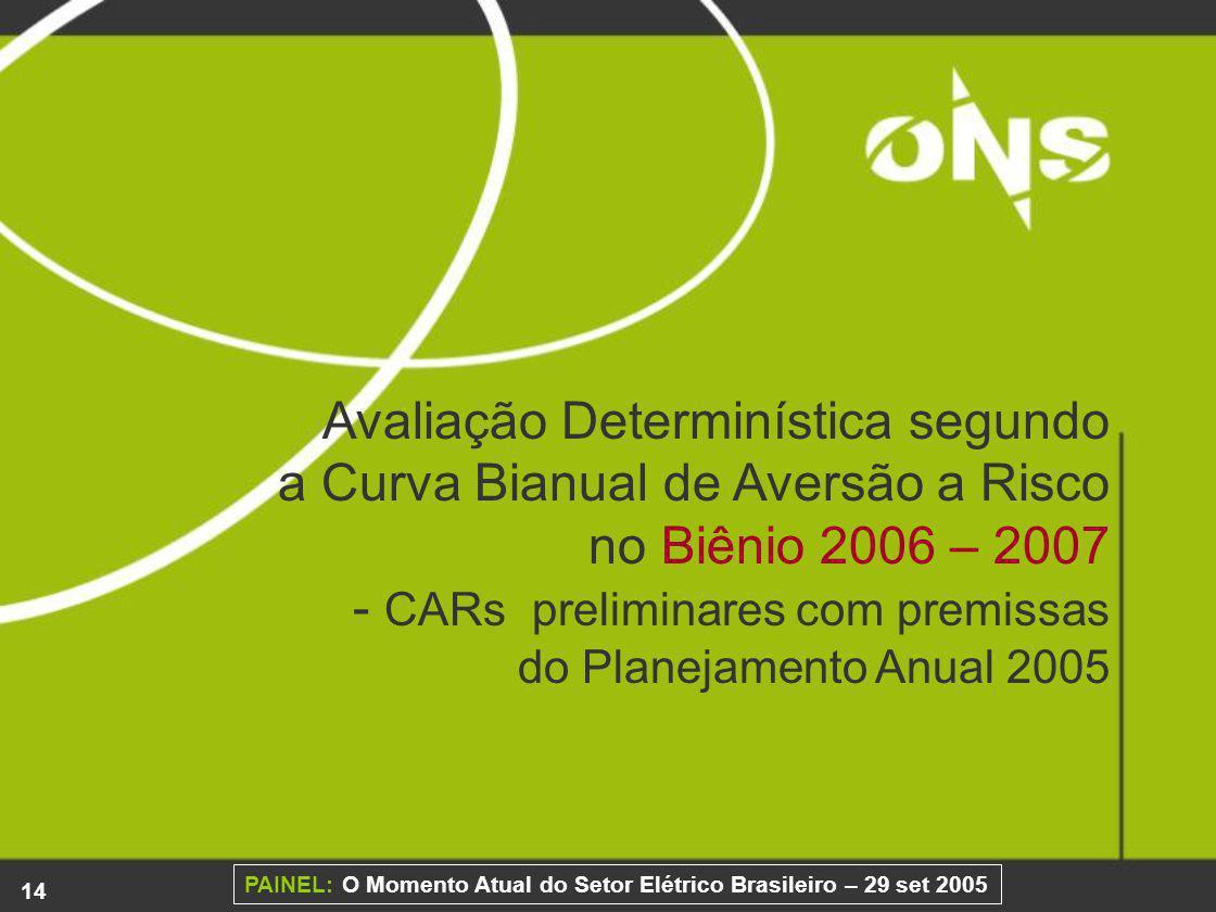 14 PAINEL: O Momento Atual do Setor Elétrico Brasileiro – 29 set 2005 Avaliação Determinística segundo a Curva Bianual de Aversão a Risco no Biênio 2006 – 2007 - CARs preliminares com premissas do Planejamento Anual 2005