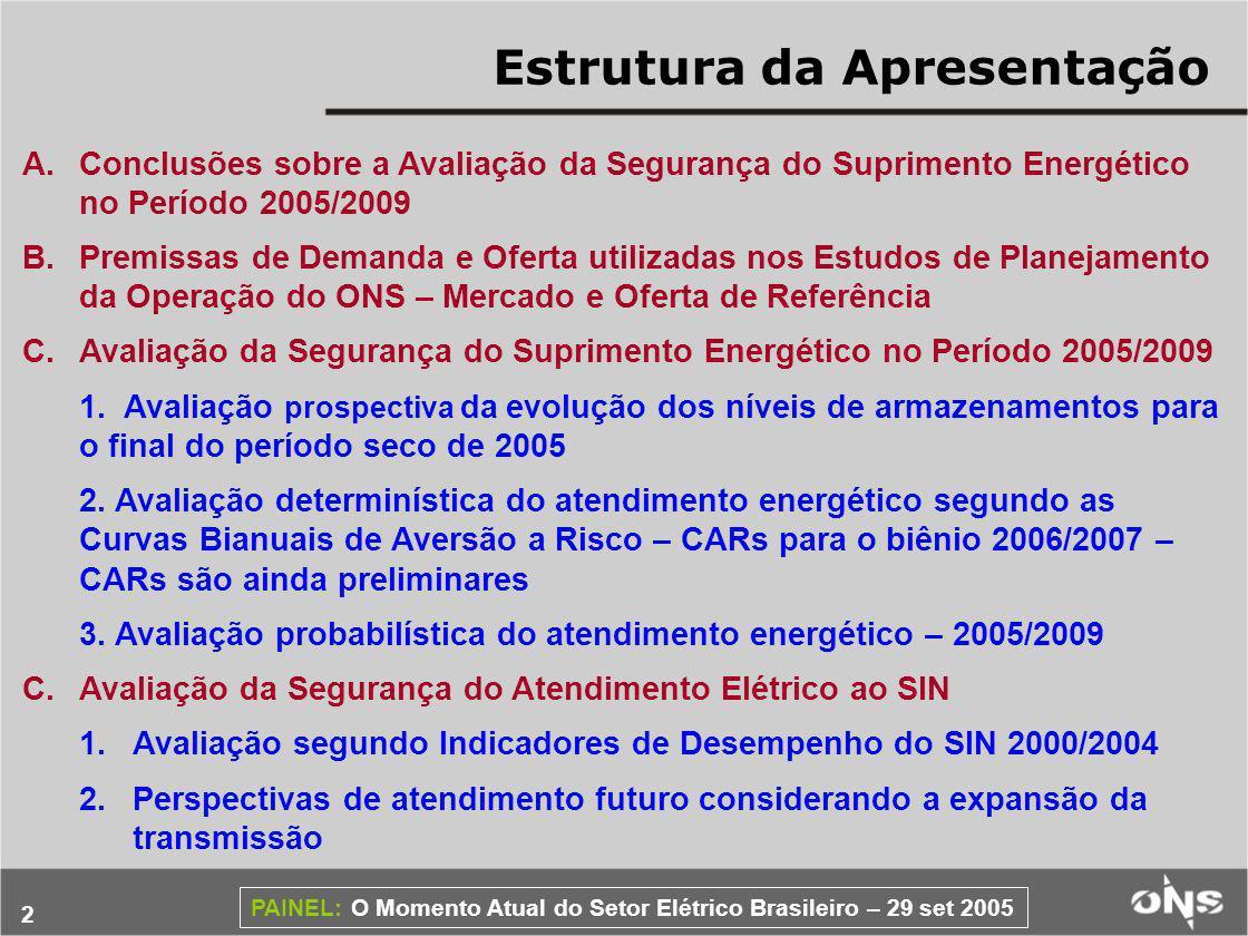 13 PAINEL: O Momento Atual do Setor Elétrico Brasileiro – 29 set 2005 Comportamento dos Armazenamentos - 1996 a 2005 Armazenamento do Nordeste representa cerca de 20% do SIN %ENA 63 96 71 66 90 52 78 76 115 85 Projeções de nível de armazenamento de 53% no final do ano asseguram o atendimento em 2005 97,1 55,8 97,4 84,1 57,4 71,2 33,1 22,2 65,3 33,7 15,9 27,5 7,8 65,6 18,6 53,0 13,7 97,4 56,4 0,0 10,0 20,0 30,0 40,0 50,0 60,0 70,0 80,0 90,0 100,0 110,0 120,0            AbrilNovembro EAR Máx.