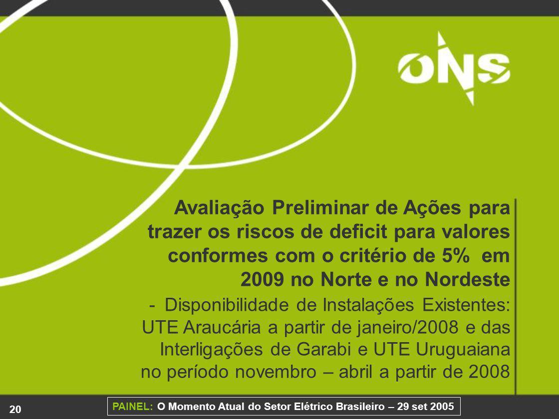20 PAINEL: O Momento Atual do Setor Elétrico Brasileiro – 29 set 2005 Avaliação Preliminar de Ações para trazer os riscos de deficit para valores conformes com o critério de 5% em 2009 no Norte e no Nordeste - -Disponibilidade de Instalações Existentes: UTE Araucária a partir de janeiro/2008 e das Interligações de Garabi e UTE Uruguaiana no período novembro – abril a partir de 2008