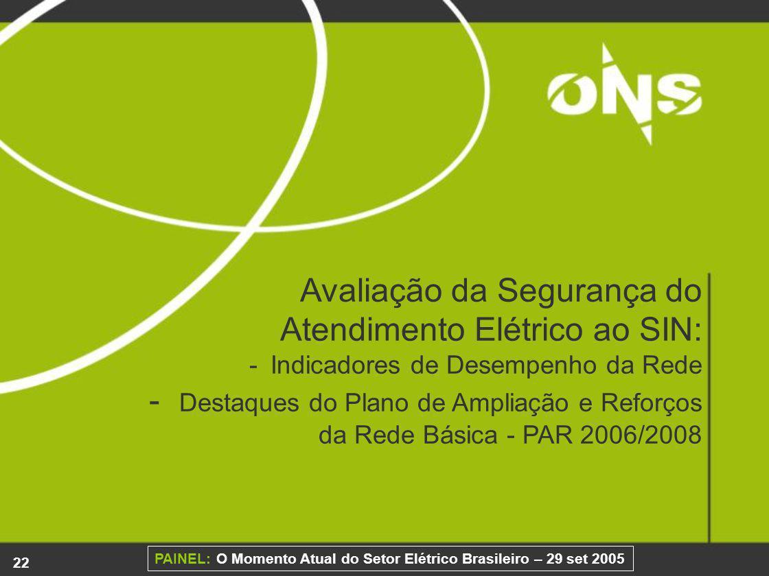 22 PAINEL: O Momento Atual do Setor Elétrico Brasileiro – 29 set 2005 Avaliação da Segurança do Atendimento Elétrico ao SIN: - -Indicadores de Desempenho da Rede - - Destaques do Plano de Ampliação e Reforços da Rede Básica - PAR 2006/2008