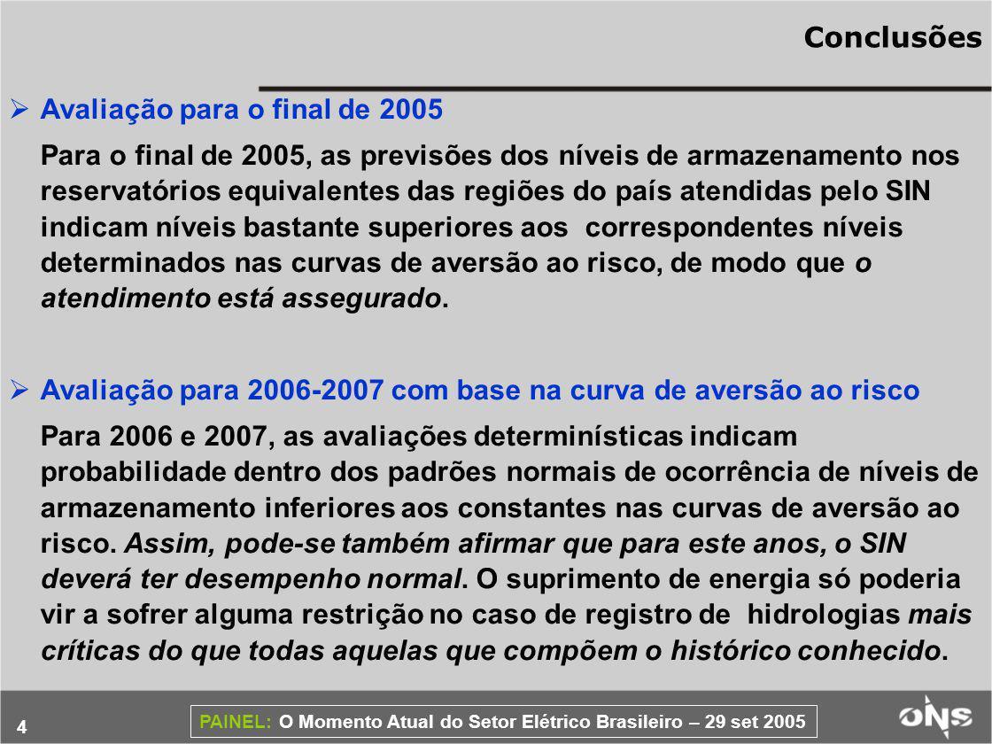 4 PAINEL: O Momento Atual do Setor Elétrico Brasileiro – 29 set 2005 Conclusões   Avaliação para o final de 2005 Para o final de 2005, as previsões dos níveis de armazenamento nos reservatórios equivalentes das regiões do país atendidas pelo SIN indicam níveis bastante superiores aos correspondentes níveis determinados nas curvas de aversão ao risco, de modo que o atendimento está assegurado.