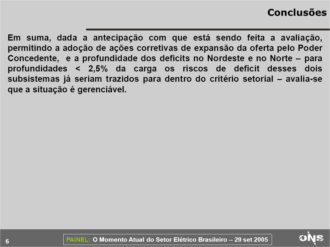 37 PAINEL: O Momento Atual do Setor Elétrico Brasileiro – 29 set 2005 Itaipu Binacional (1) Ano MWmed I/CPE CPEReceb 19871.17020017% 19992.44790037% 20042.9741.20040% 20053.1141.20038% 20084.0602.03050% Ano MWmed I/CPE CPEReceb 19872.8972007% 19985.59385015% 20005.8791.00017% 20036.0411.85031% 20046.2712.15034% 20056.8242.25033% 20067.2462.50035% 20077.6963.55046% 20088.1733.60044% Ano MWmed I/CPE CPEReceb <19852.67350019% 19852.9931.05035% 19996.3482.00032% 20037.2212.80039% 20057.7233.70048% 20068.1124.30053% 20088.9554.30048% Ano MWmed I/CPE CPEReceb 198514.5491.0007% 199924.6975.20021% 200123.1986.20027% 200224.4056.40026% 200325.7787.40029% 200528.7837.40026% 200629.8999.25031% 200832.2839.25027% Integração dos Subsistemas no Brasil - Evolução das Capacidades de Intercâmbio de Importação - I e Carga Própria de Energia - CPE Importância da Integração pela Transmissão