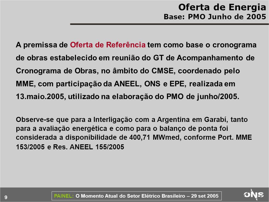 30 PAINEL: O Momento Atual do Setor Elétrico Brasileiro – 29 set 2005   Considerando as obras propostas, o Sistema Interligado Nacional atenderá de modo geral aos critérios estabelecidos nos Procedimentos de Rede a menos de: 1.
