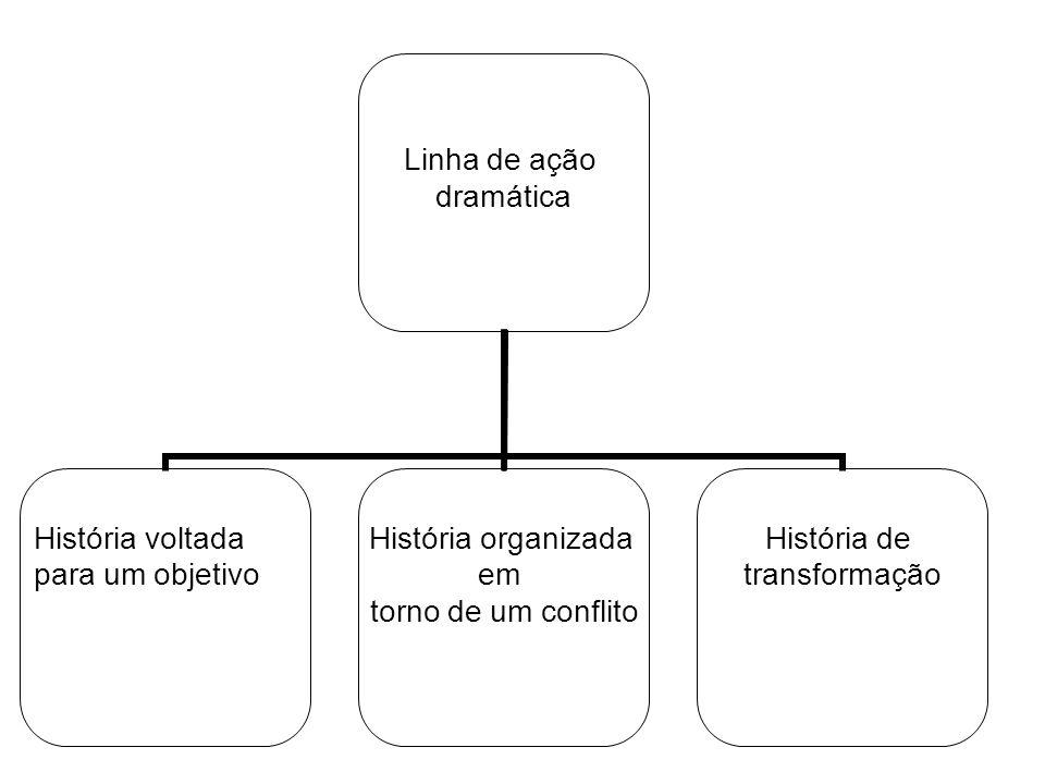 Linha de ação dramática História voltada para um objetivo História organizada em torno de um conflito História de transformação