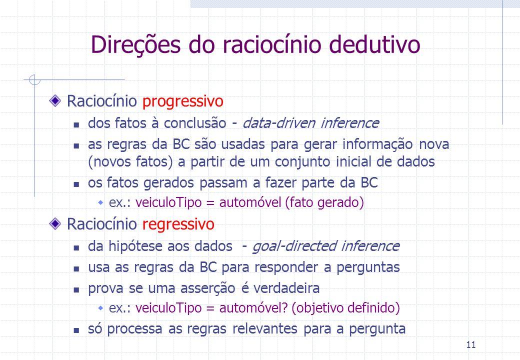 11 Direções do raciocínio dedutivo Raciocínio progressivo dos fatos à conclusão - data-driven inference as regras da BC são usadas para gerar informaç