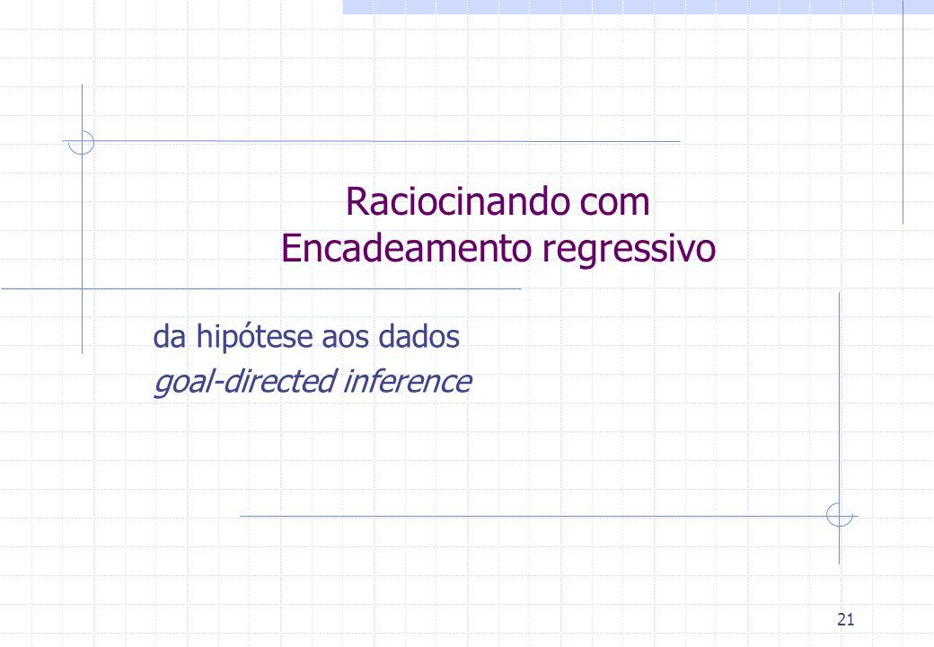 21 Raciocinando com Encadeamento regressivo da hipótese aos dados goal-directed inference