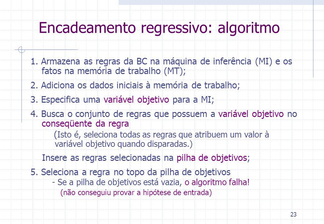 23 Encadeamento regressivo: algoritmo 1. Armazena as regras da BC na máquina de inferência (MI) e os fatos na memória de trabalho (MT); 2. Adiciona os