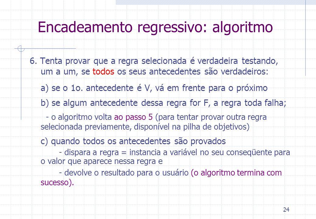 24 Encadeamento regressivo: algoritmo 6. Tenta provar que a regra selecionada é verdadeira testando, um a um, se todos os seus antecedentes são verdad
