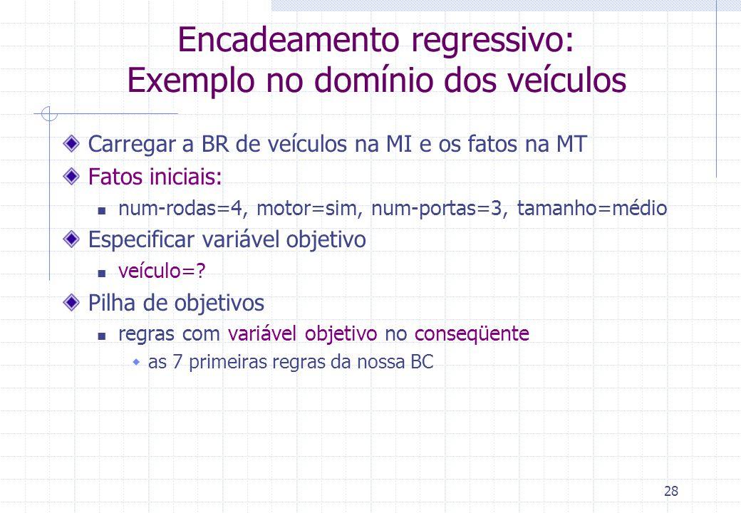 28 Encadeamento regressivo: Exemplo no domínio dos veículos Carregar a BR de veículos na MI e os fatos na MT Fatos iniciais: num-rodas=4, motor=sim, n