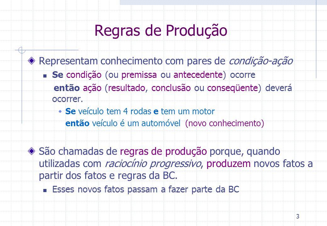 3 Regras de Produção Representam conhecimento com pares de condição-ação Se condição (ou premissa ou antecedente) ocorre então ação (resultado, conclu