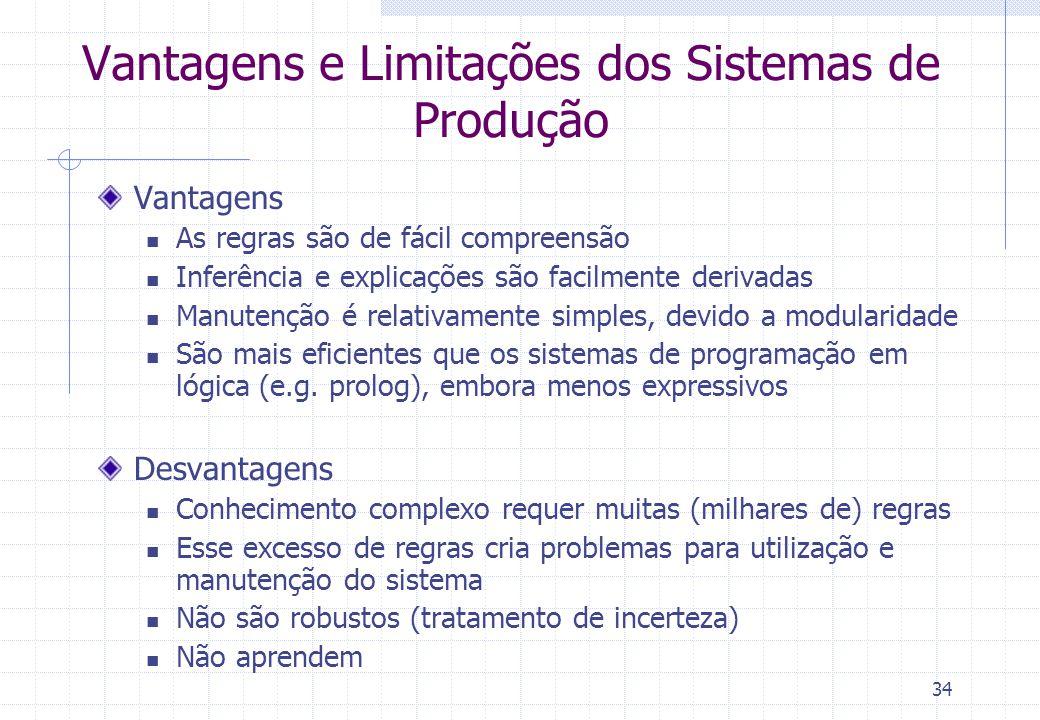 34 Vantagens e Limitações dos Sistemas de Produção Vantagens As regras são de fácil compreensão Inferência e explicações são facilmente derivadas Manu