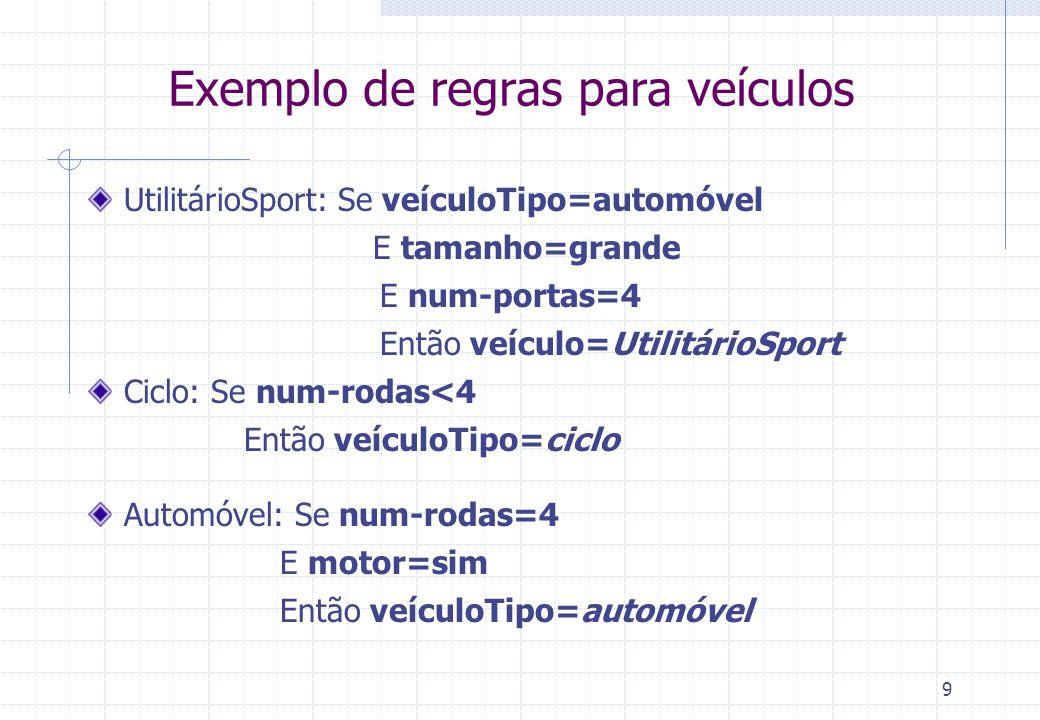 9 Exemplo de regras para veículos UtilitárioSport: Se veículoTipo=automóvel E tamanho=grande E num-portas=4 Então veículo=UtilitárioSport Ciclo: Se nu