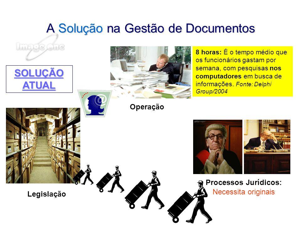 A Solução na Gestão de Documentos SOLUÇÃO ATUAL 8 horas: É o tempo médio que os funcionários gastam por semana, com pesquisas nos computadores em busca de informações.