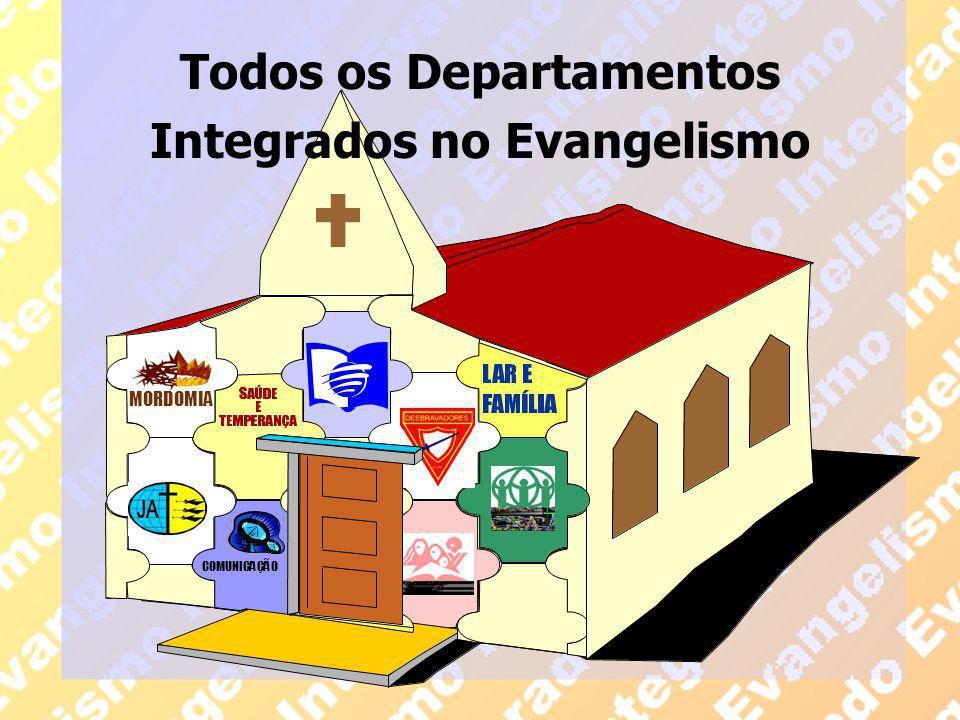 COMUNICAÇÃO MORDOMIA Todos os Departamentos Integrados no Evangelismo