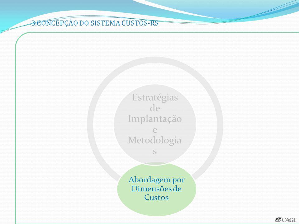 Abordagem por Dimensões de Custos Estratégias de Implantação e Metodologia s 3.CONCEPÇÃO DO SISTEMA CUSTOS-RS