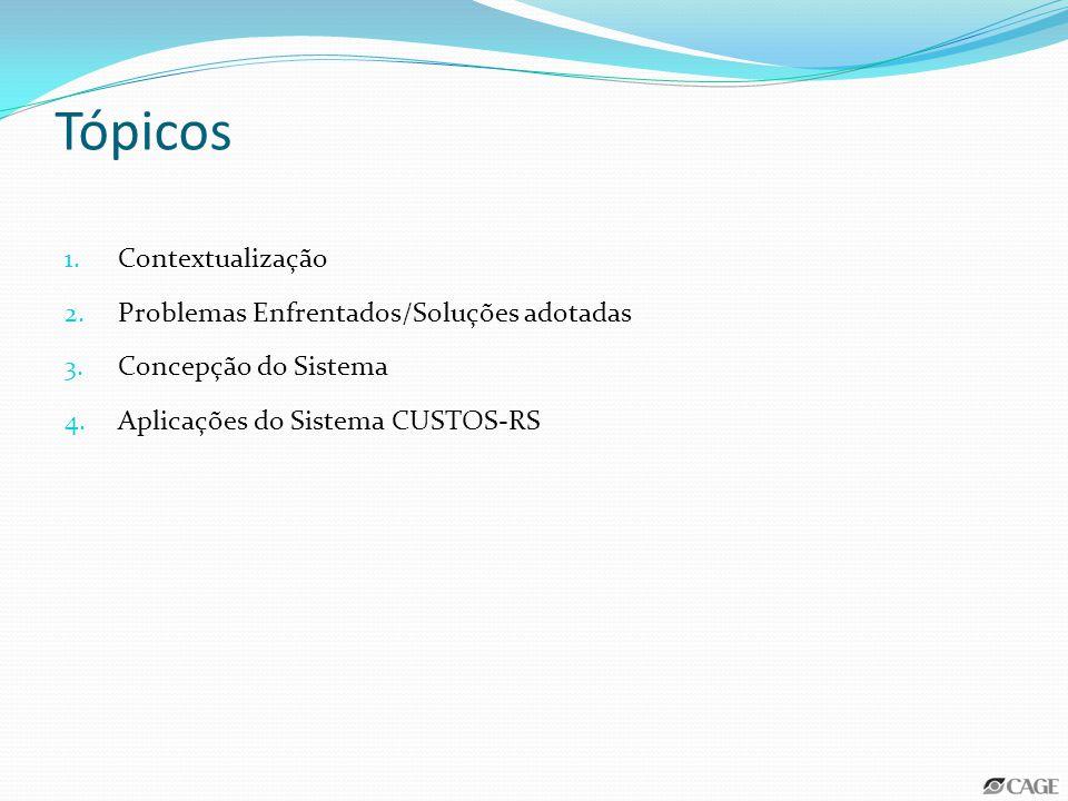 Princípio do Gradualismo Fracionamento por macrofases I ALOCAÇÃO DE GASTOS DIRETOS NOS COMPONENTES ESTRUTURAIS II RATEIO DOS CUSTOS DE APOIO SOBRE AS ATIVIDADES-FIM III CÁLCULO DOS CUSTOS DE PRODUTOS E SERVIÇO 3.CONCEPÇÃO DO SISTEMA CUSTOS-RS