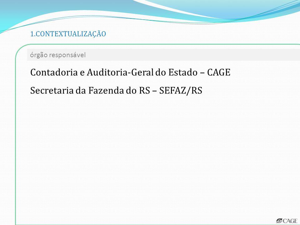 196419672000200820092010 Lei 4.320 DL 200 LC 101 – LRF NBCT SP 16.2 NBCT SP 16.11 PLS 229 – LQF Lei 13.451 LO/CAGE IN CAGE Nº 5 Determinação dos custos do serviços industriais Apuração dos custos do serviços Para evidenciação dos resultados da gestão Sistema de custos para avaliação e acompanhamento da gestão orçamentária, financeira e patrimonial Determina que o sistema contábil seja estruturado com subsistema de informação de custo Estabelece a conceituação, o objeto, os objetivos e as regras básicas para implantação do Subsistema de Informação de Custos – SICSP PPA : custos por programa LDO : demonstrativo de programa, com respectivo custos Informação de custos subsidiar tomada de decisão Contas de controle de custos Função SCI : informação de custos PPA: índice custo médio unitário estimado e efetivo Avaliação e acompanhamento dos custos como função institucional da CAGE Cria a metodologia de Estruturação Hierárquica de Centros de Custos Sistemas informatizados do Estado deverão adotar/ser adequados (EHCC) para viabilizar a apropriação de valores aos CC e possibilitar a interação com CUSTOS-RS marcos histórico-normativos 1.CONTEXTUALIZAÇÃO