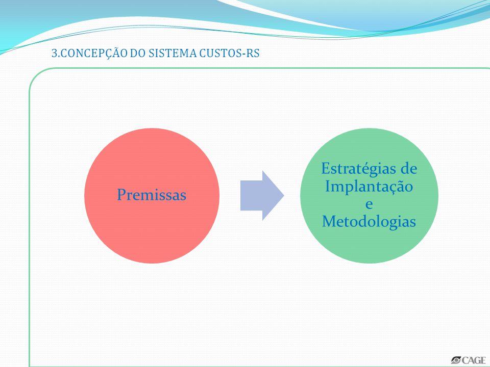 Premissas Estratégias de Implantação e Metodologias 3.CONCEPÇÃO DO SISTEMA CUSTOS-RS
