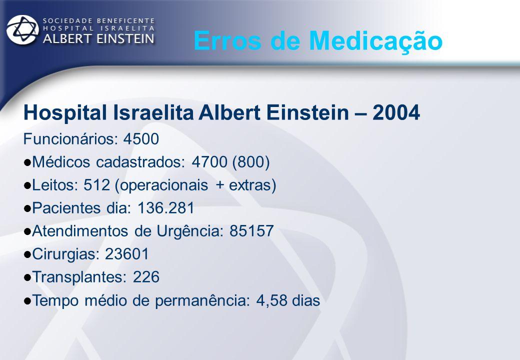 Erros de Medicação Hospital Israelita Albert Einstein – 2004 Funcionários: 4500 Médicos cadastrados: 4700 (800) Leitos: 512 (operacionais + extras) Pa