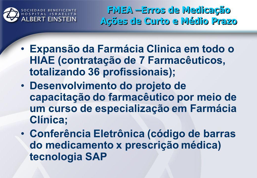 FMEA –Erros de Medicação Ações de Curto e Médio Prazo Expansão da Farmácia Clinica em todo o HIAE (contratação de 7 Farmacêuticos, totalizando 36 prof