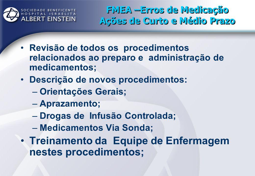 FMEA –Erros de Medicação Ações de Curto e Médio Prazo Revisão de todos os procedimentos relacionados ao preparo e administração de medicamentos; Descr