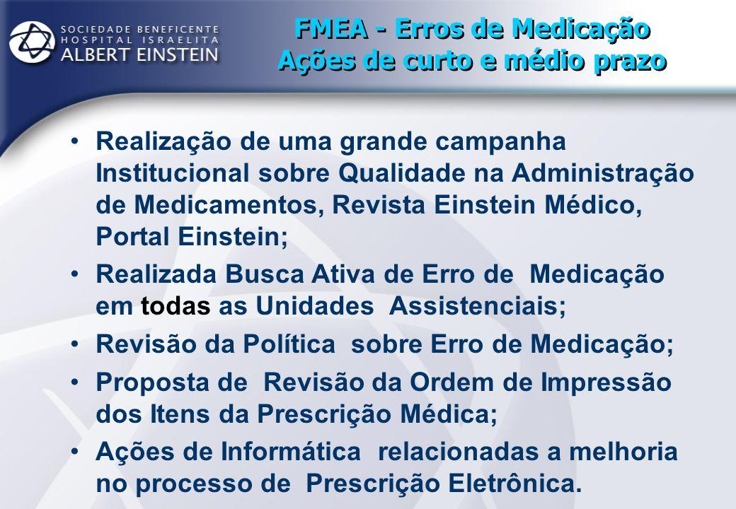 FMEA - Erros de Medicação Ações de curto e médio prazo Realização de uma grande campanha Institucional sobre Qualidade na Administração de Medicamento