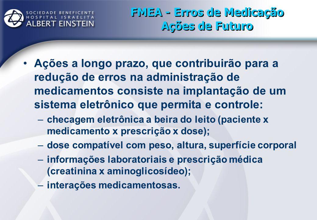 FMEA - Erros de Medicação Conclusões O FMEA pode ser uma excelente ferramenta para auxiliar os Serviços de Saúde na redução dos erros de medicação As intervenções relacionadas a Melhoria da Qualidade na Administração de Medicamentos exigem ações interdisciplinares e continuadas, relacionadas a melhoria constante dos processos e capacitação das equipes envolvidas.