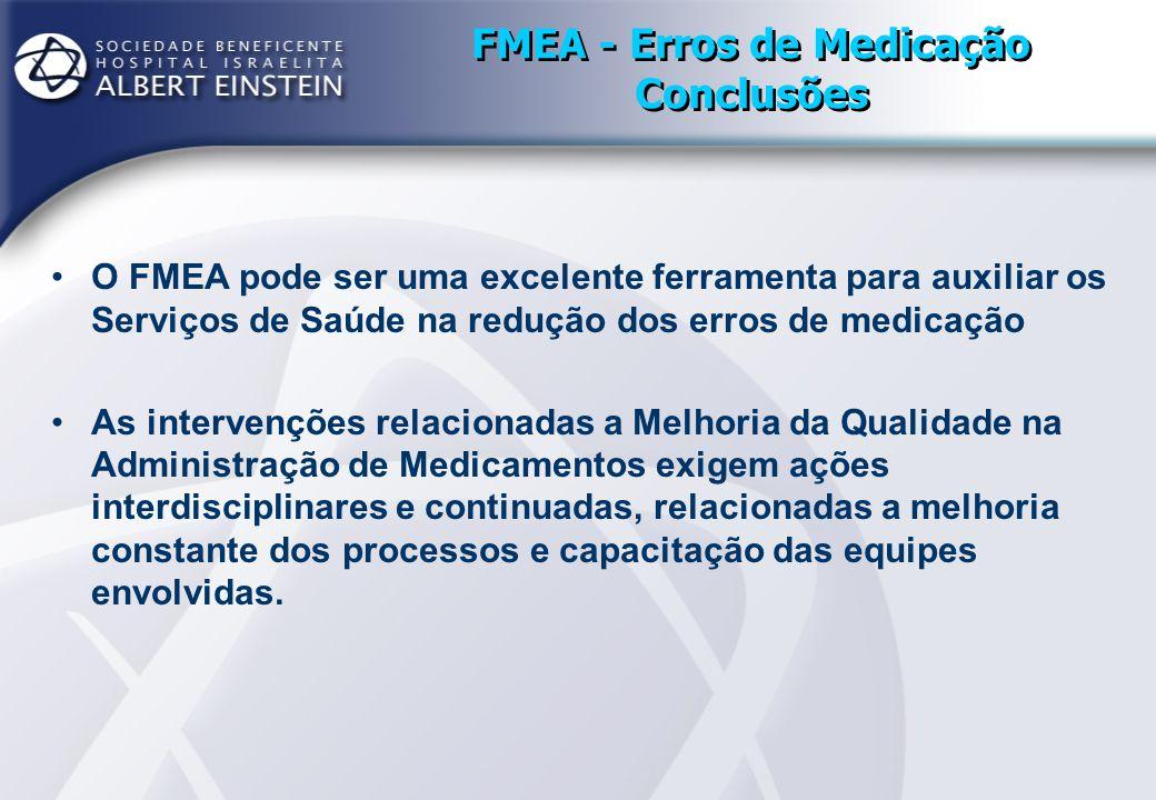 FMEA - Erros de Medicação Conclusões O FMEA pode ser uma excelente ferramenta para auxiliar os Serviços de Saúde na redução dos erros de medicação As