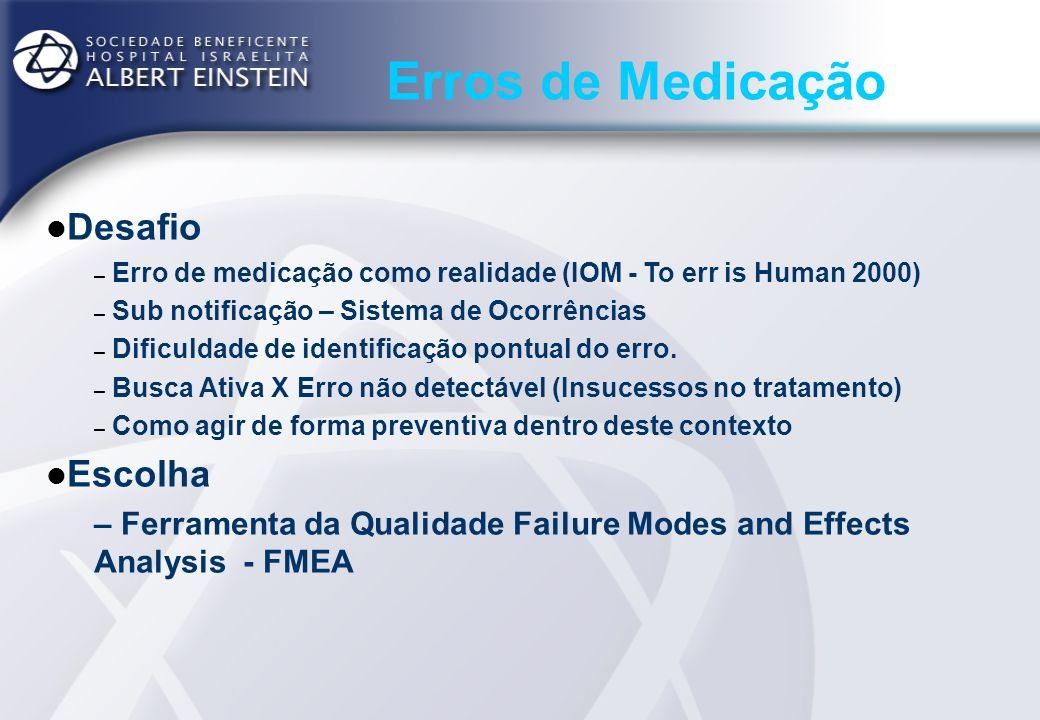 Erros de Medicação Desafio – Erro de medicação como realidade (IOM - To err is Human 2000) – Sub notificação – Sistema de Ocorrências – Dificuldade de