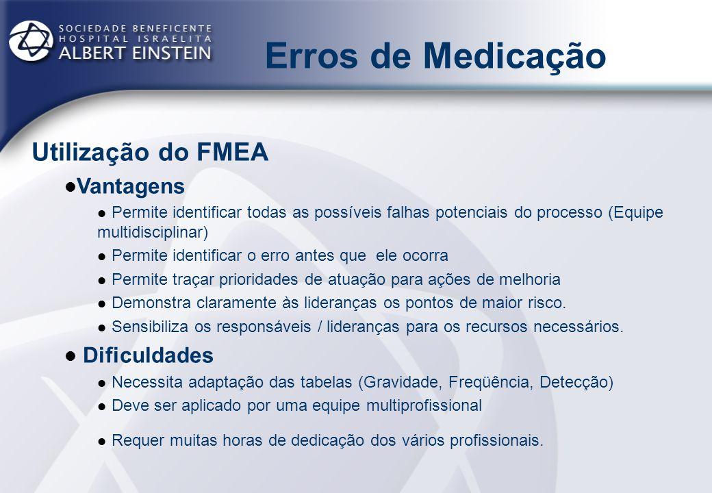 Erros de Medicação Utilização do FMEA Vantagens Permite identificar todas as possíveis falhas potenciais do processo (Equipe multidisciplinar) Permite