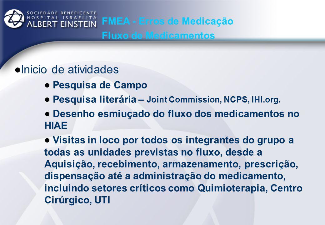 FMEA - Erros de Medicação Fluxo de Medicamentos Continuidade Todas as possibilidades de erro foram anotadas em todas as fases do processo.