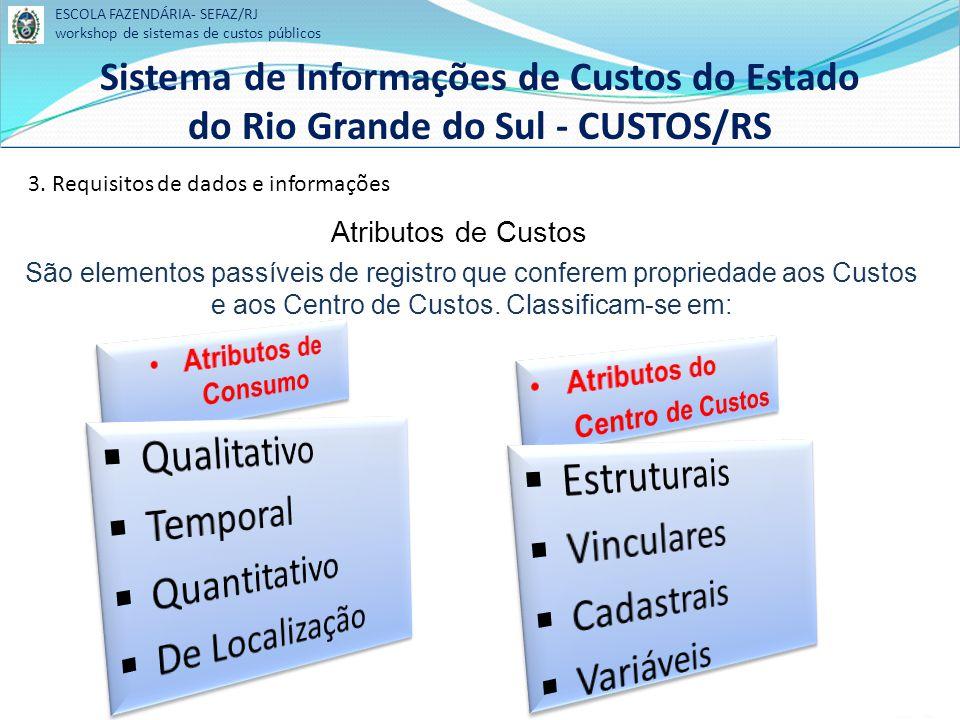 ESCOLA FAZENDÁRIA- SEFAZ/RJ workshop de sistemas de custos públicos Sistema de Informações de Custos do Estado do Rio Grande do Sul - CUSTOS/RS ESCOLA FAZENDÁRIA- SEFAZ/RJ workshop de sistemas de custos públicos Sistema de Informações de Custos do Estado do Rio Grande do Sul - CUSTOS/RS 3.
