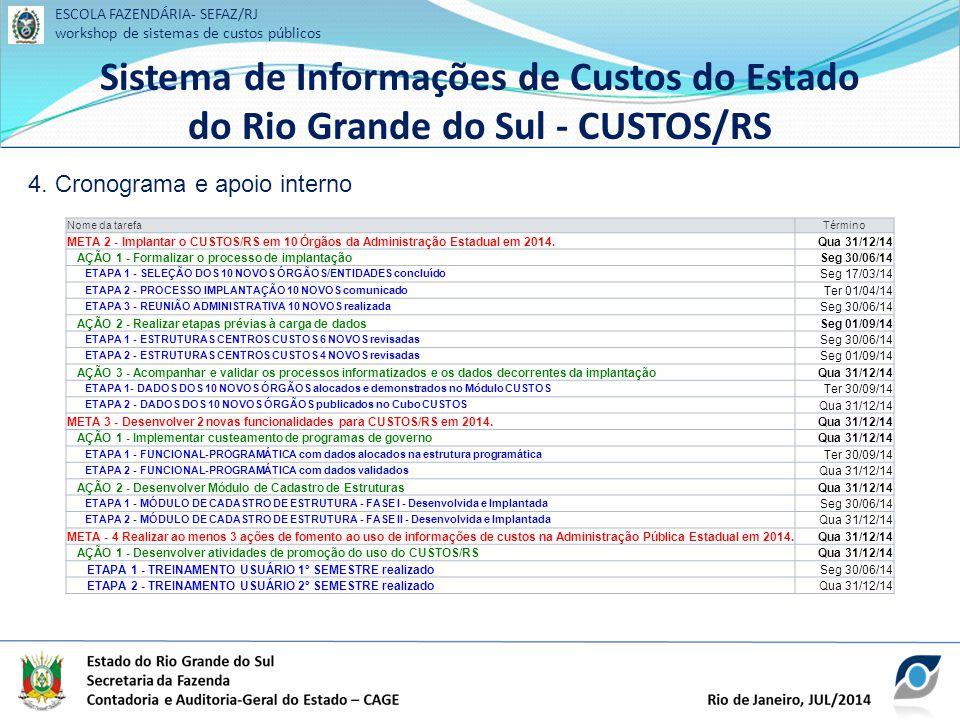 ESCOLA FAZENDÁRIA- SEFAZ/RJ workshop de sistemas de custos públicos Sistema de Informações de Custos do Estado do Rio Grande do Sul - CUSTOS/RS ESCOLA FAZENDÁRIA- SEFAZ/RJ workshop de sistemas de custos públicos Sistema de Informações de Custos do Estado do Rio Grande do Sul - CUSTOS/RS 4.