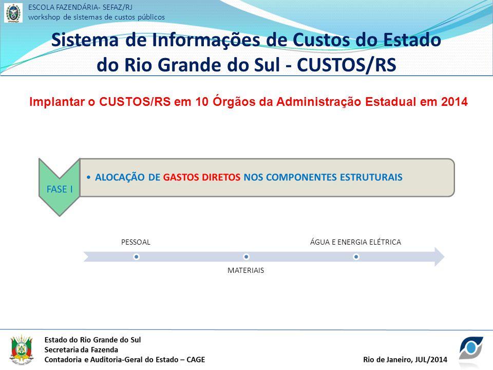 ESCOLA FAZENDÁRIA- SEFAZ/RJ workshop de sistemas de custos públicos Sistema de Informações de Custos do Estado do Rio Grande do Sul - CUSTOS/RS ESCOLA FAZENDÁRIA- SEFAZ/RJ workshop de sistemas de custos públicos Sistema de Informações de Custos do Estado do Rio Grande do Sul - CUSTOS/RS Implantar o CUSTOS/RS em 10 Órgãos da Administração Estadual em 2014 PESSOAL MATERIAIS ÁGUA E ENERGIA ELÉTRICA