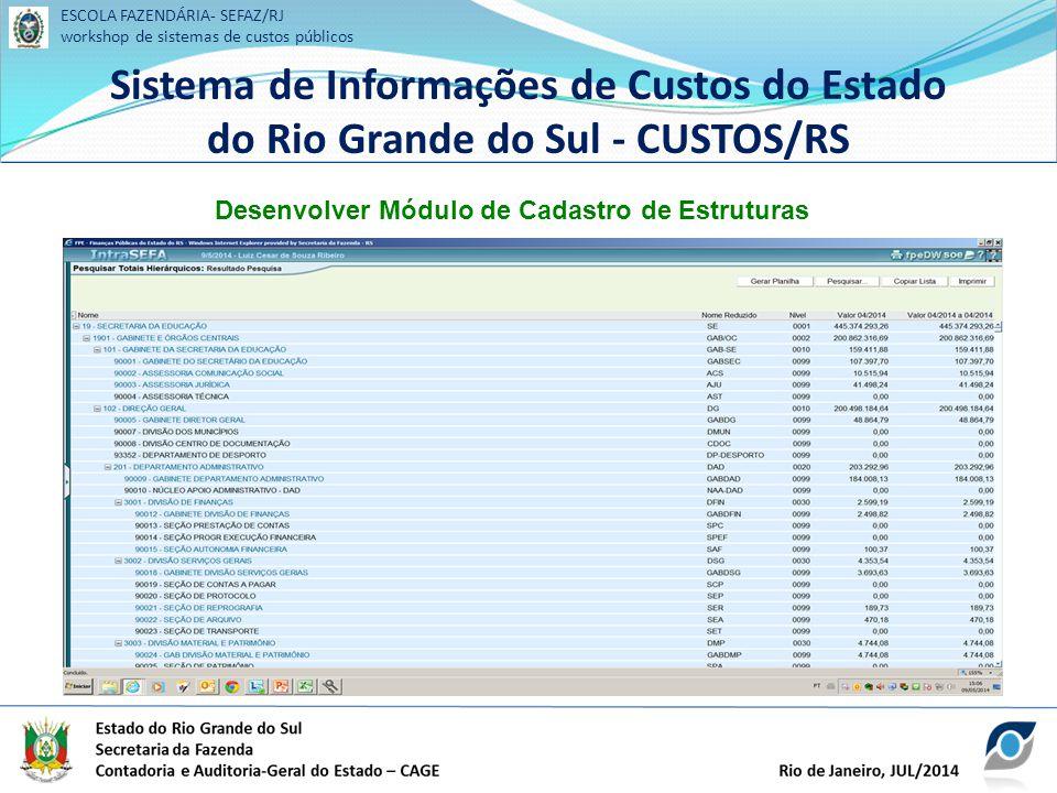ESCOLA FAZENDÁRIA- SEFAZ/RJ workshop de sistemas de custos públicos Sistema de Informações de Custos do Estado do Rio Grande do Sul - CUSTOS/RS ESCOLA FAZENDÁRIA- SEFAZ/RJ workshop de sistemas de custos públicos Sistema de Informações de Custos do Estado do Rio Grande do Sul - CUSTOS/RS Desenvolver Módulo de Cadastro de Estruturas