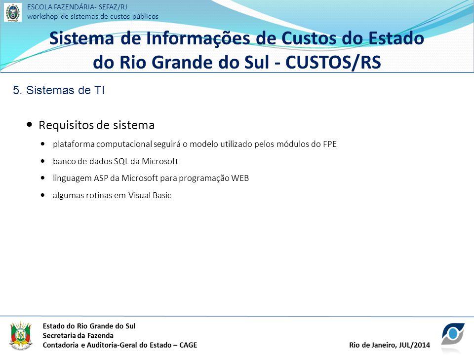 ESCOLA FAZENDÁRIA- SEFAZ/RJ workshop de sistemas de custos públicos Sistema de Informações de Custos do Estado do Rio Grande do Sul - CUSTOS/RS ESCOLA FAZENDÁRIA- SEFAZ/RJ workshop de sistemas de custos públicos Sistema de Informações de Custos do Estado do Rio Grande do Sul - CUSTOS/RS 5.