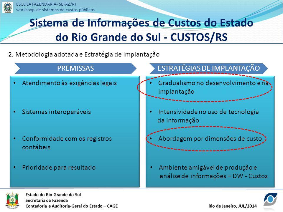 ESCOLA FAZENDÁRIA- SEFAZ/RJ workshop de sistemas de custos públicos Sistema de Informações de Custos do Estado do Rio Grande do Sul - CUSTOS/RS ESCOLA FAZENDÁRIA- SEFAZ/RJ workshop de sistemas de custos públicos Sistema de Informações de Custos do Estado do Rio Grande do Sul - CUSTOS/RS Atendimento às exigências legais Sistemas interoperáveis Conformidade com os registros contábeis Prioridade para resultado Gradualismo no desenvolvimento e na implantação Intensividade no uso de tecnologia da informação Abordagem por dimensões de custo Ambiente amigável de produção e análise de informações – DW - Custos PREMISSAS ESTRATÉGIAS DE IMPLANTAÇÃO 2.