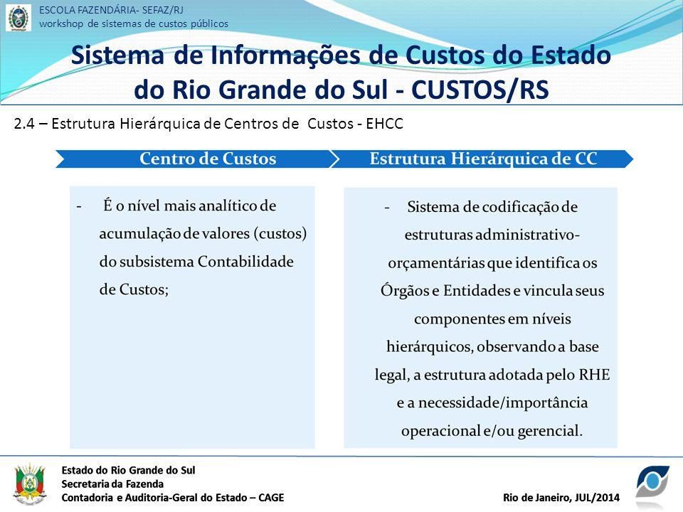 ESCOLA FAZENDÁRIA- SEFAZ/RJ workshop de sistemas de custos públicos Sistema de Informações de Custos do Estado do Rio Grande do Sul - CUSTOS/RS ESCOLA FAZENDÁRIA- SEFAZ/RJ workshop de sistemas de custos públicos Sistema de Informações de Custos do Estado do Rio Grande do Sul - CUSTOS/RS 2.4 – Estrutura Hierárquica de Centros de Custos - EHCC