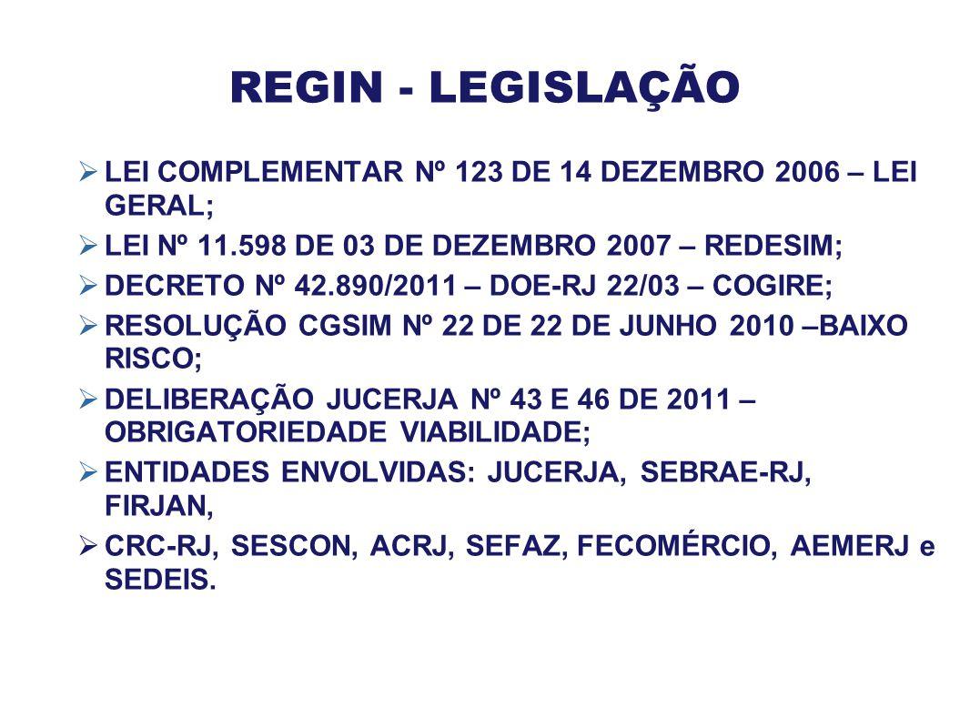 REGIN - LEGISLAÇÃO  LEI COMPLEMENTAR Nº 123 DE 14 DEZEMBRO 2006 – LEI GERAL;  LEI Nº 11.598 DE 03 DE DEZEMBRO 2007 – REDESIM;  DECRETO Nº 42.890/20