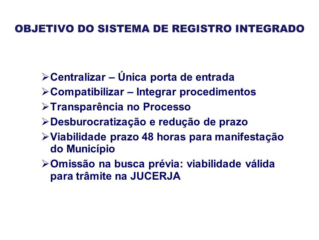 OBJETIVO DO SISTEMA DE REGISTRO INTEGRADO  Centralizar – Única porta de entrada  Compatibilizar – Integrar procedimentos  Transparência no Processo