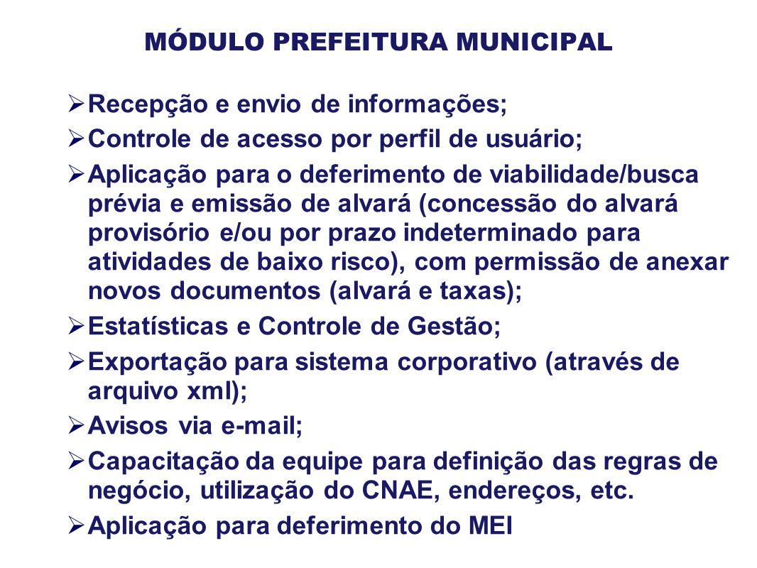MÓDULO PREFEITURA MUNICIPAL  Recepção e envio de informações;  Controle de acesso por perfil de usuário;  Aplicação para o deferimento de viabilida