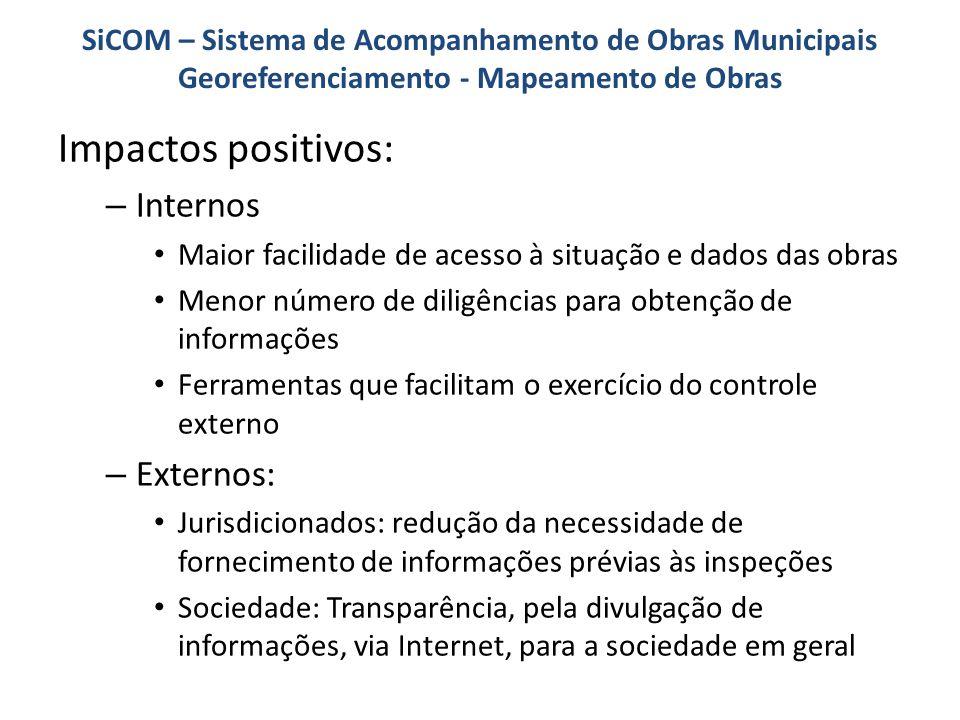 Impactos positivos: – Internos Maior facilidade de acesso à situação e dados das obras Menor número de diligências para obtenção de informações Ferram