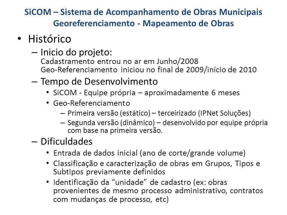 SiCOM – Sistema de Acompanhamento de Obras Municipais Georeferenciamento - Mapeamento de Obras Histórico – Inicio do projeto: Cadastramento entrou no