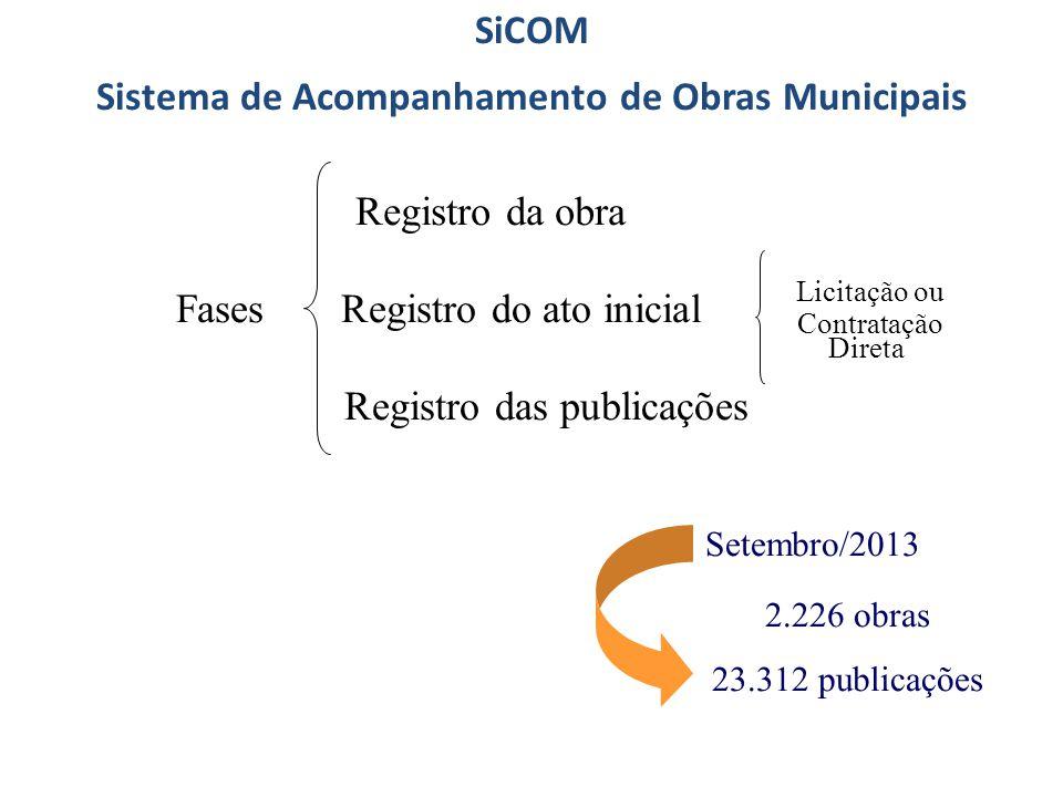 SiCOM Sistema de Acompanhamento de Obras Municipais Fases Registro da obra Registro do ato inicial Registro das publicações Licitação ou Contratação D